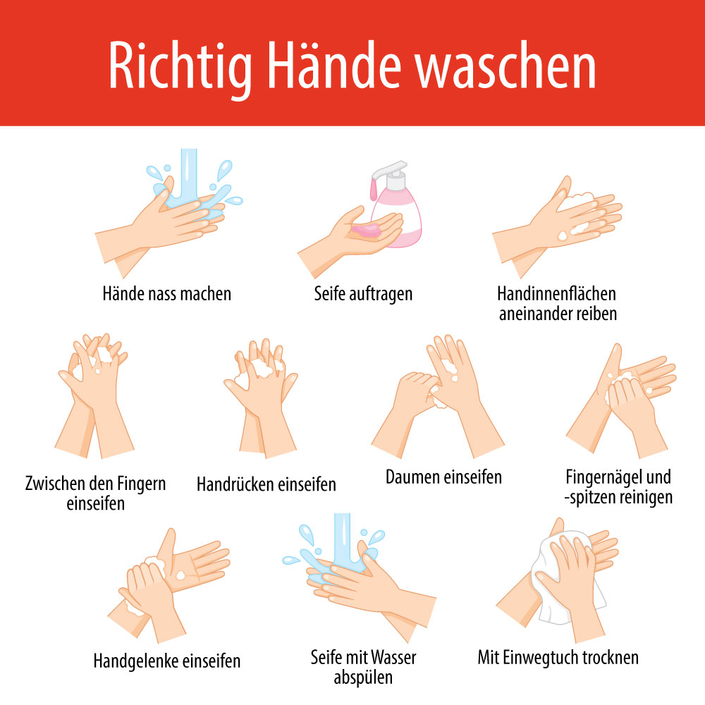 Richtig Hände waschen!